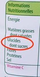 Qu'est ce que veut dire glucides sans sucre - Sante d acier