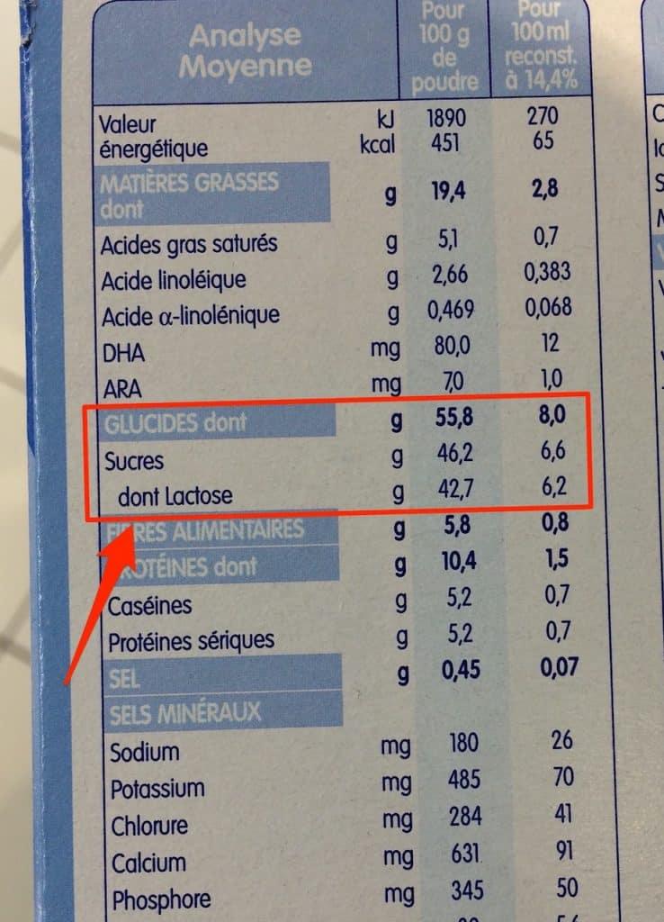 qualité de sucres dans le lait infantile - santé d'acier